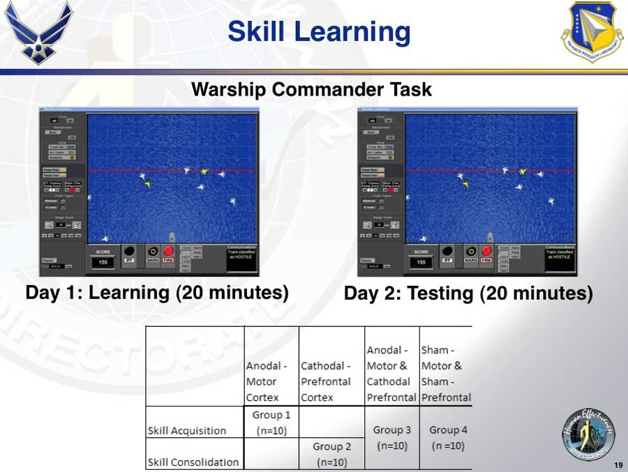 Air Force Research Laboratory Skill Learning tDCS