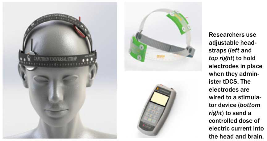 Head band and controller sourced from CaputronMedical.com