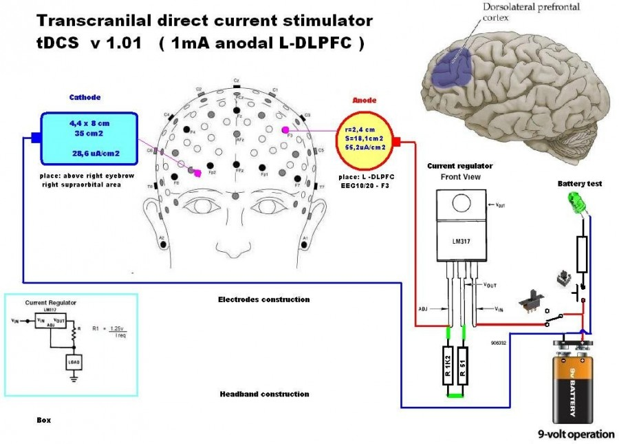 the open tdcs project diy tdcs rh diytdcs com Do It Yourself Wiring Diagrams Do It Yourself Wiring Diagrams